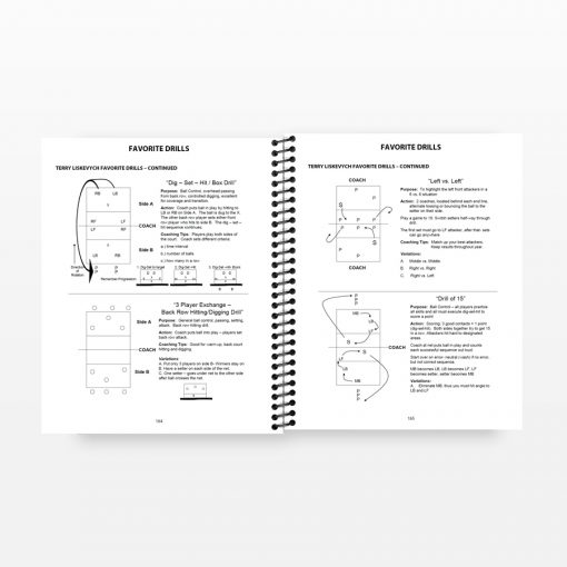 Volleyball Coaches Handbook - Sample pages
