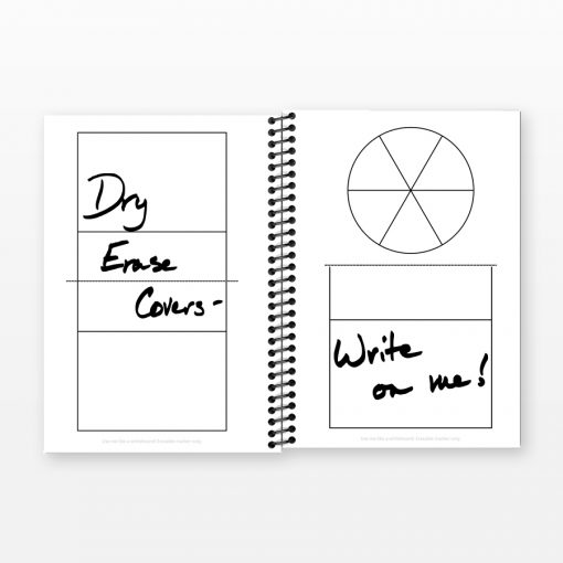 Dry erase interior covers