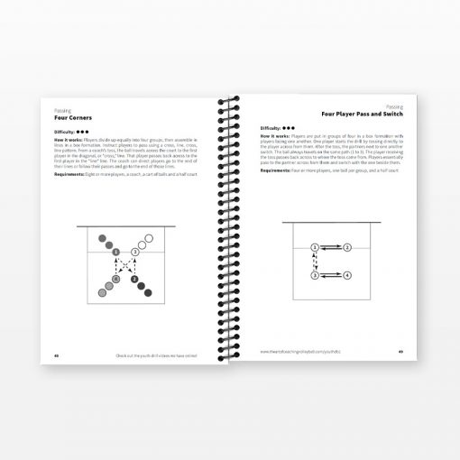 Youth Volleyball Drills - Sample pages